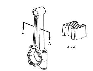 Cơ cấu thân thanh truyền